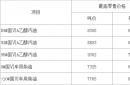 """6月25日24时安徽油价迎年内""""两连降"""" 加满一箱92号汽油少花5元"""